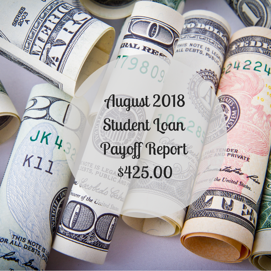 August Debt Payoff Report
